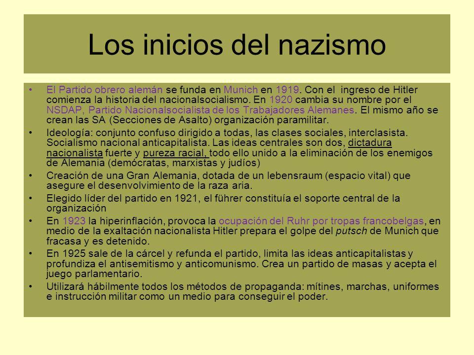 Crisis de República y ascenso del nazismo I Depresión de 1929-1933 será un golpe devastador para la democracia.