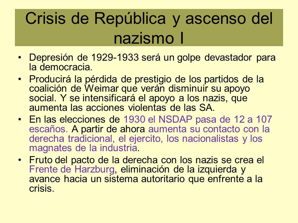 Crisis de República y ascenso del nazismo I Depresión de 1929-1933 será un golpe devastador para la democracia. Producirá la pérdida de prestigio de l