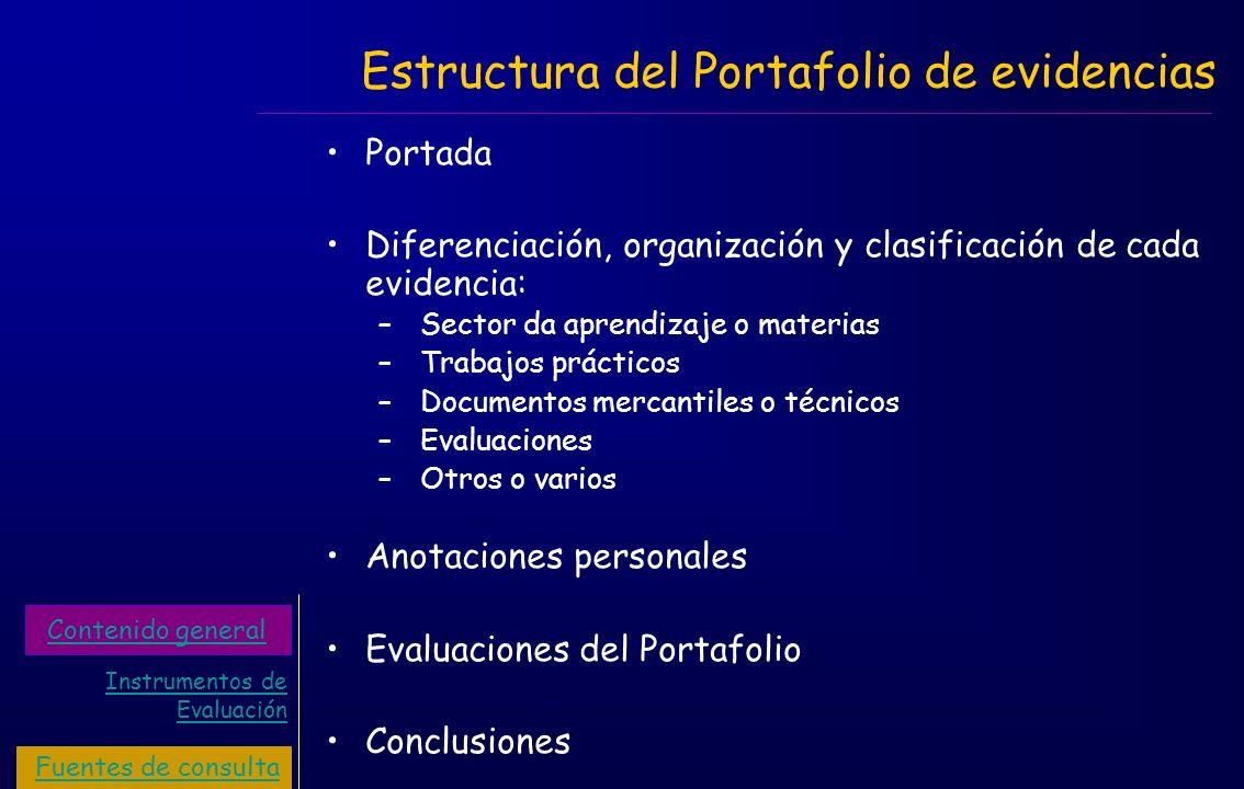 Estructura del Portafolio de evidencias Portada Diferenciación, organización y clasificación de cada evidencia: – Sector da aprendizaje o materias – T