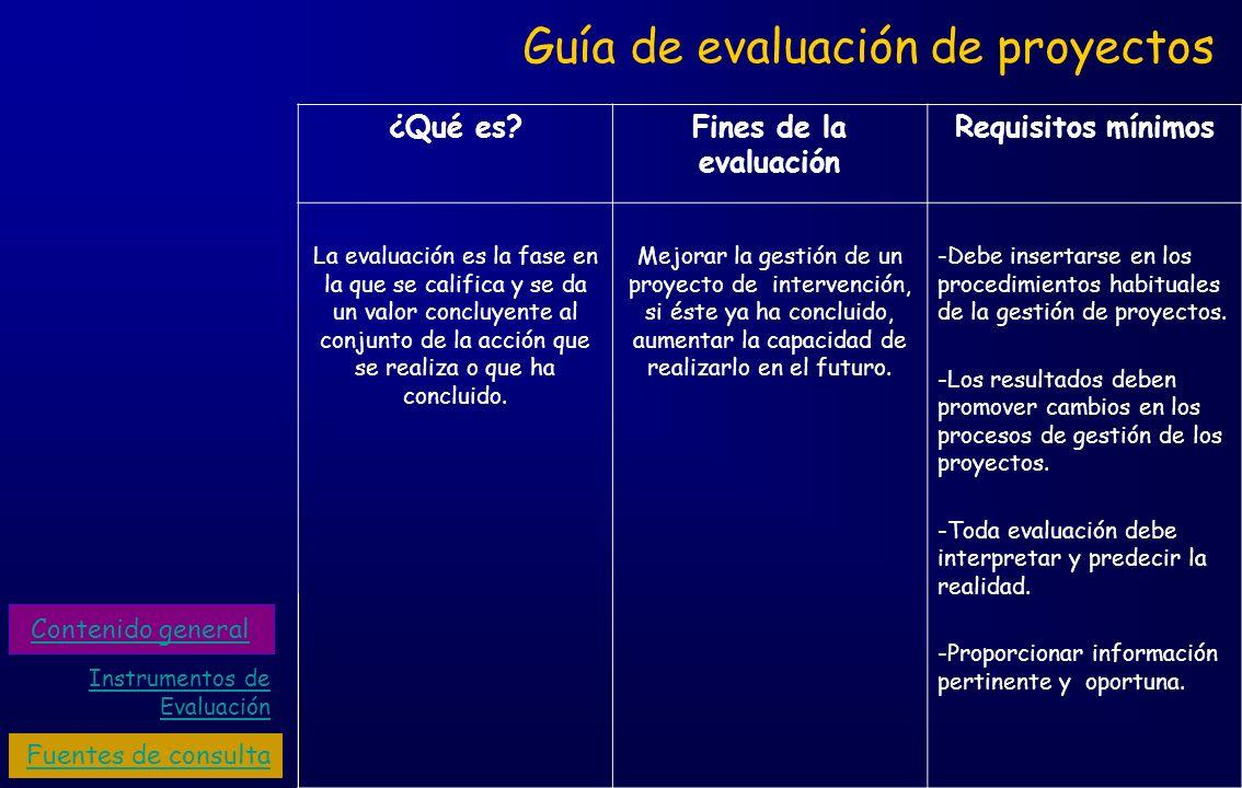 Guía de evaluación de proyectos ¿Qué es?Fines de la evaluación Requisitos mínimos La evaluación es la fase en la que se califica y se da un valor conc