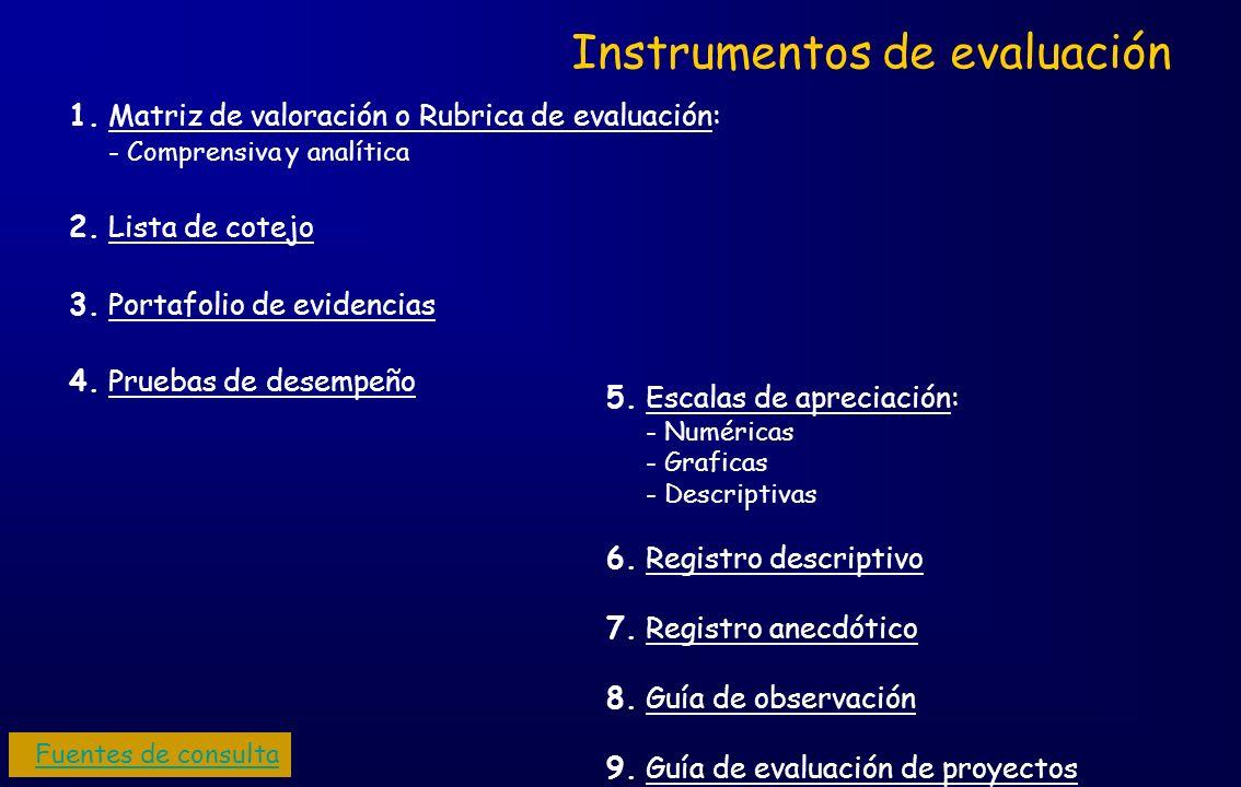 1. Matriz de valoración o Rubrica de evaluación: - Comprensiva y analítica 2. Lista de cotejo 3. Portafolio de evidencias 4. Pruebas de desempeño 5. E