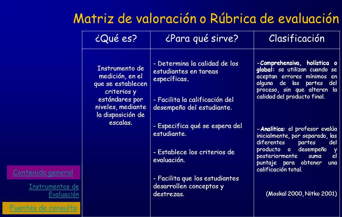 Matriz de valoración o Rúbrica de evaluación ¿Qué es?¿Para qué sirve?Clasificación - Determina la calidad de los estudiantes en tareas específicas. -
