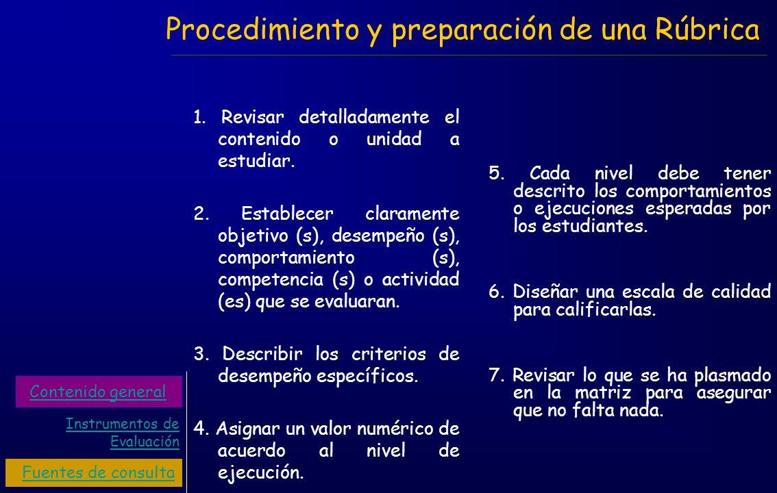 Procedimiento y preparación de una Rúbrica 5. Cada nivel debe tener descrito los comportamientos o ejecuciones esperadas por los estudiantes. 6. Diseñ