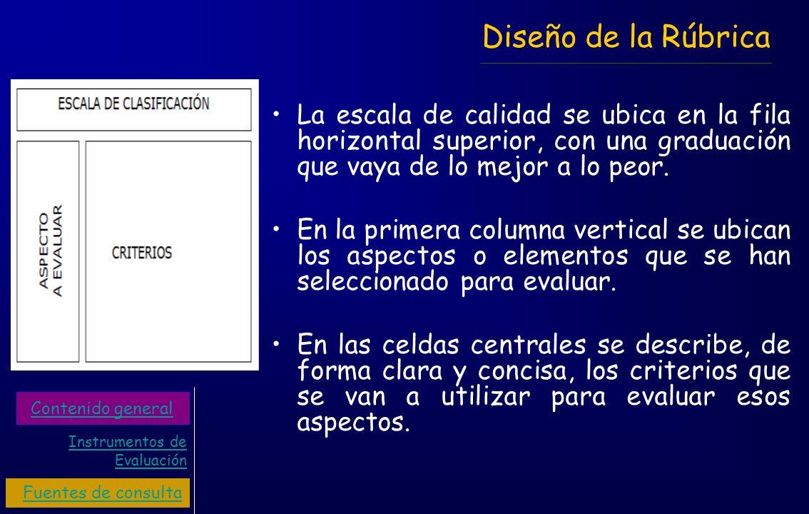 Paginas Web: Escalas de apreciación: http://www.ciea.ch/documents/s07_chile_ref_ruiz.pdfhttp://www.ciea.ch/documents/s07_chile_ref_ruiz.pdf Guía de evaluación de proyectos: http://formulacionproyectos.blogspot.com http://formulacionproyectos.blogspot.com Guía de observación: www.rieh.net/biblioteca/cuba.pdf www.rieh.net/biblioteca/cuba.pdf Lista de cotejo: http://hadoc.azc.uam.mx/evaluacion/cotejo.htmhttp://hadoc.azc.uam.mx/evaluacion/cotejo.htm Portafolio de evidencias : http://hadoc.azc.uam.mx/evaluacion/cotejo.htm http://hadoc.azc.uam.mx/evaluacion/cotejo.htm Pruebas de desempeño: http://redescolar.ilce.edu.mx/redescolar/biblioteca/articulos/htm/tecnicas_evalu.htmhttp://redescolar.ilce.edu.mx/redescolar/biblioteca/articulos/htm/tecnicas_evalu.htm Registro anecdotario: http://www.monografias.com/trabajos16/registros-preescolar/registros- preescolar.shtml#REGISThttp://www.monografias.com/trabajos16/registros-preescolar/registros- preescolar.shtml#REGIST www.mim.cl/.../P0001%5CFile%5CEjemplo%20de%20registro%20anecdótico.pdf Registro descriptivo: http://www.mailxmail.com/curso-tecnica-evaluacion-educacion-inicial/instrumentos- evaluacionhttp://www.mailxmail.com/curso-tecnica-evaluacion-educacion-inicial/instrumentos- evaluacion www.universidad-de-la-calle.com/Anguera1.html Rúbrica o matriz de evaluación www.quadernsdigitals.net/index.php?accionMenu...tipo...