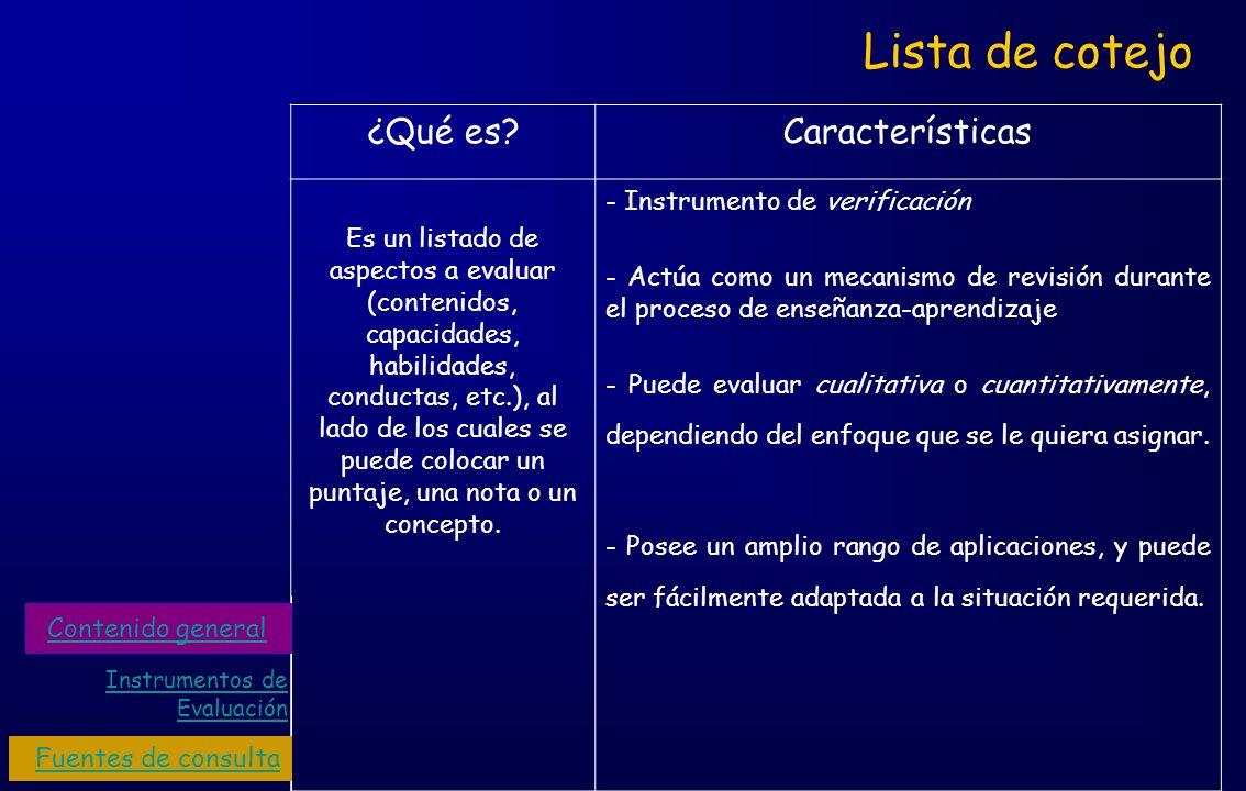 Lista de cotejo ¿Qué es?Características Es un listado de aspectos a evaluar (contenidos, capacidades, habilidades, conductas, etc.), al lado de los cu