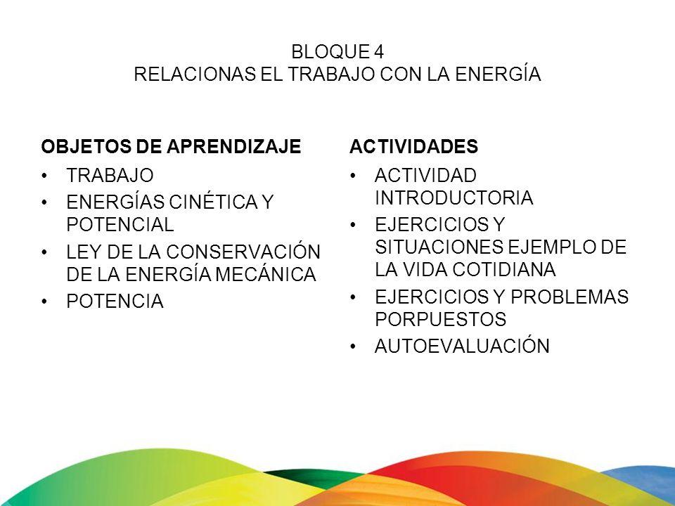 BLOQUE 4 RELACIONAS EL TRABAJO CON LA ENERGÍA OBJETOS DE APRENDIZAJE TRABAJO ENERGÍAS CINÉTICA Y POTENCIAL LEY DE LA CONSERVACIÓN DE LA ENERGÍA MECÁNI