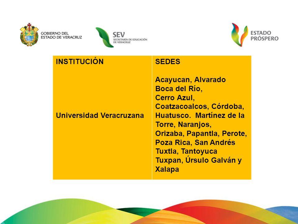 INSTITUCIÓN Universidad Veracruzana SEDES Acayucan, Alvarado Boca del Río, Cerro Azul, Coatzacoalcos, Córdoba, Huatusco. Martínez de la Torre, Naranjo