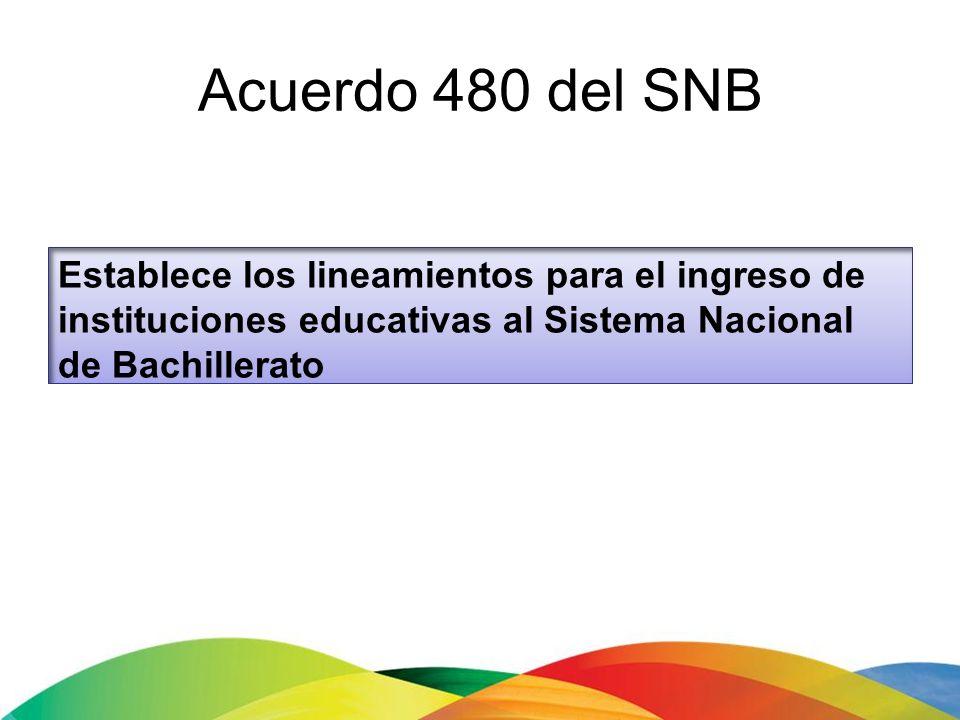 La convocatoria: http://www.profordems.sems.gob.mx Informes sobre el programa 3601-1000, exts.