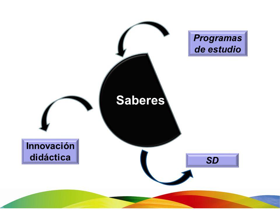 Saberes Programas de estudio SD Innovación didáctica