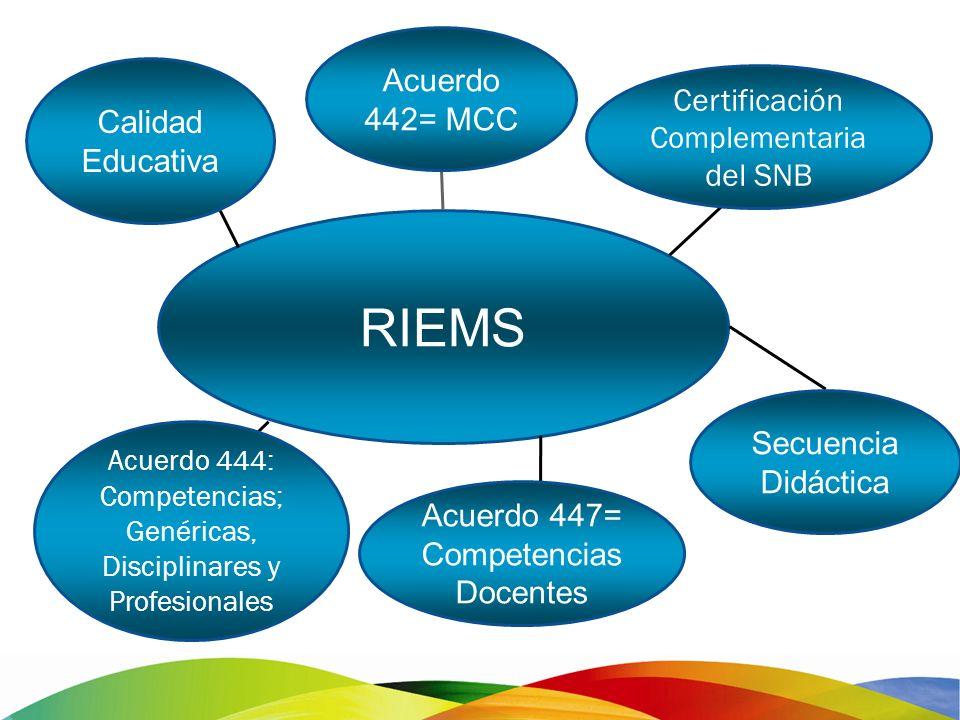 RIEMS Calidad Educativa Certificación Complementaria del SNB Acuerdo 444: Competencias; Genéricas, Disciplinares y Profesionales Acuerdo 447= Competen