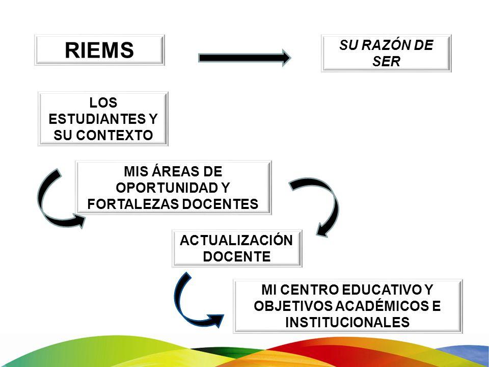 RIEMS SU RAZÓN DE SER LOS ESTUDIANTES Y SU CONTEXTO MIS ÁREAS DE OPORTUNIDAD Y FORTALEZAS DOCENTES ACTUALIZACIÓN DOCENTE MI CENTRO EDUCATIVO Y OBJETIV