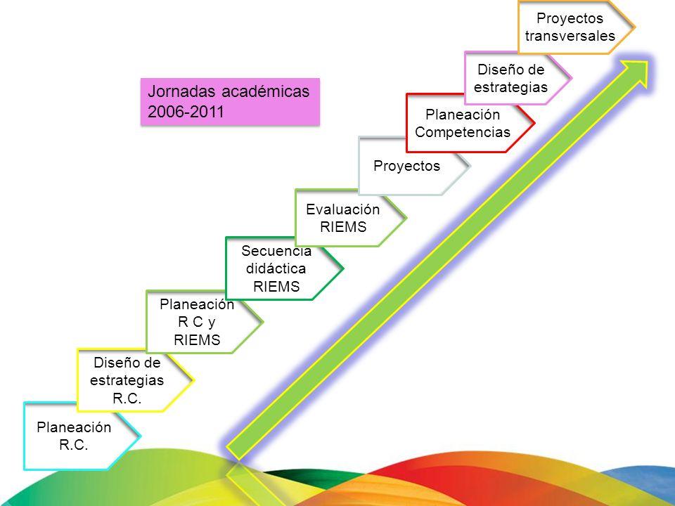 Planeación R.C. Diseño de estrategias R.C. Planeación R C y RIEMS Secuencia didáctica RIEMS Evaluación RIEMS Proyectos Planeación Competencias Diseño