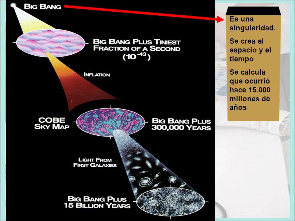 Es una singularidad. Se crea el espacio y el tiempo Se calcula que ocurrió hace 15.000 millones de años