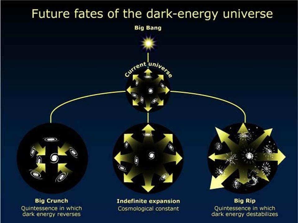 Masa total del universo > masa crítica Masa total del universo < masa crítica Big-Crunch