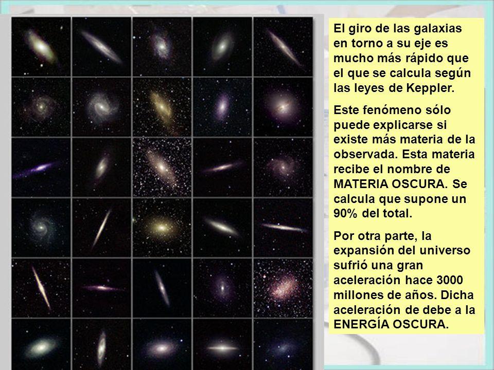 El giro de las galaxias en torno a su eje es mucho más rápido que el que se calcula según las leyes de Keppler. Este fenómeno sólo puede explicarse si