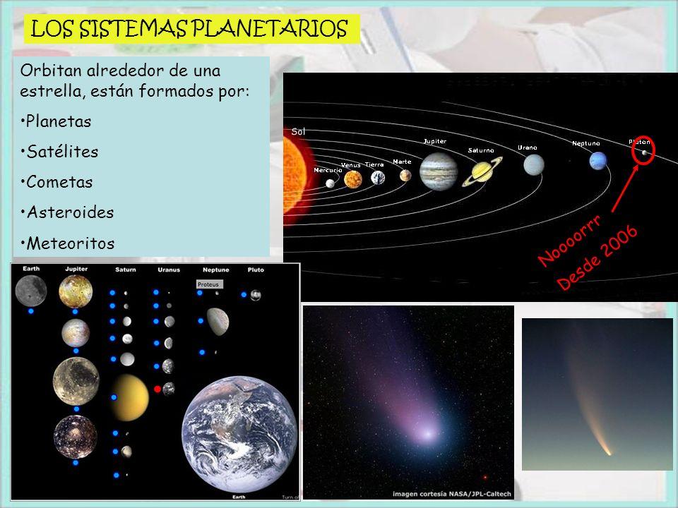 LOS SISTEMAS PLANETARIOS Orbitan alrededor de una estrella, están formados por: Planetas Satélites Cometas Asteroides Meteoritos Noooorrr Desde 2006
