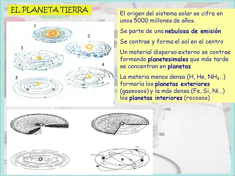 EL PLANETA TIERRA El origen del sistema solar se cifra en unos 5000 millones de años. Se parte de una nebulosa de emisión Se contrae y forma el sol en