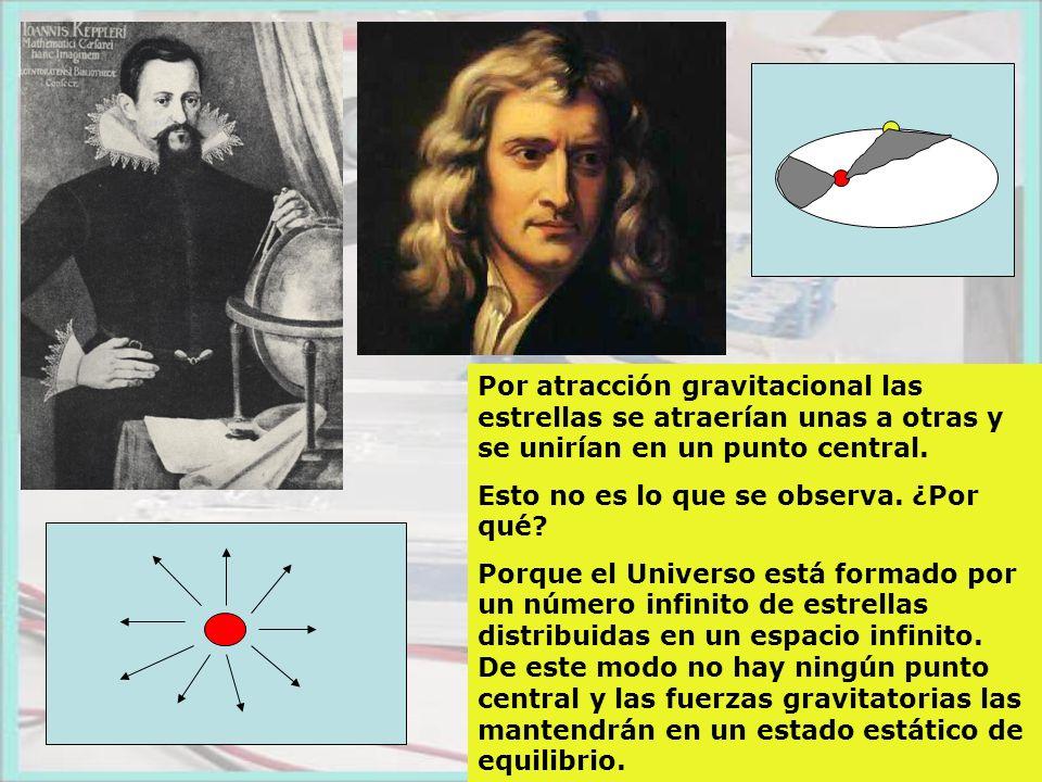 Por atracción gravitacional las estrellas se atraerían unas a otras y se unirían en un punto central. Esto no es lo que se observa. ¿Por qué? Porque e