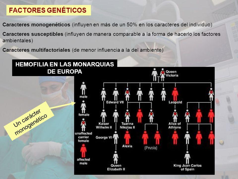 HEMOFILIA EN LAS MONARQUIAS DE EUROPA FACTORES GENÉTICOS Caracteres monogenéticos (influyen en más de un 50% en los caracteres del individuo) Caracter