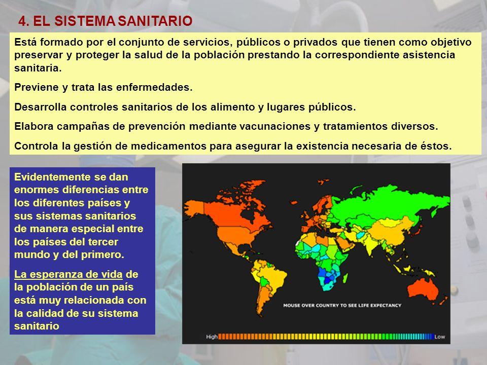 4. EL SISTEMA SANITARIO Está formado por el conjunto de servicios, públicos o privados que tienen como objetivo preservar y proteger la salud de la po
