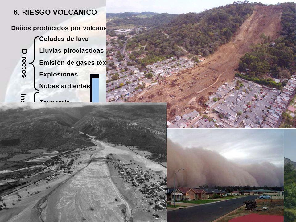 6. RIESGO VOLCÁNICO Daños producidos por volcanes: Directos Indirectos Tsunamis Flujos de lodo Coladas de lava Lluvias piroclásticas Emisión de gases