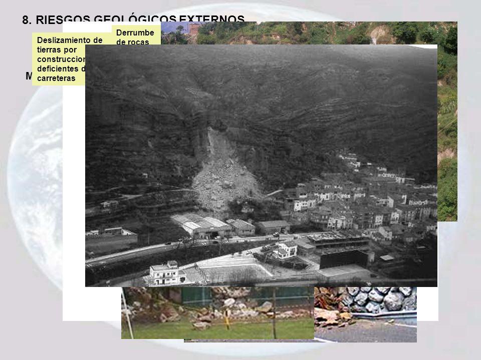 8. RIESGOS GEOLÓGICOS EXTERNOS MOVIMIENTOS DE LADERA Deslizamientos Desprendimientos Flujos Avalanchas Corrimiento de tierra Acantilado erosionado Cor