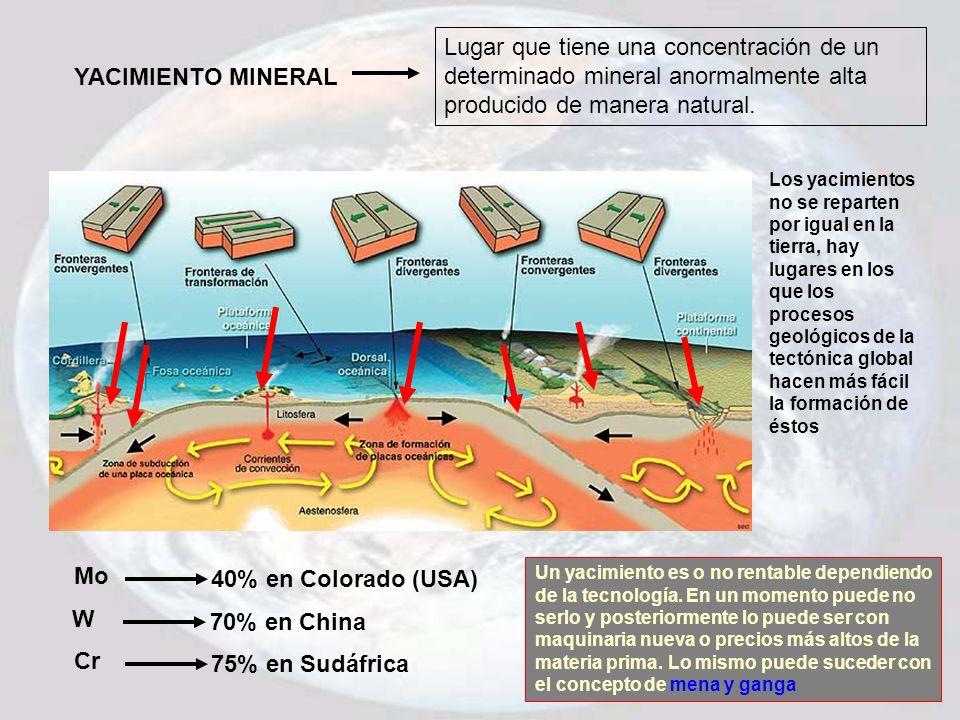 Otros riesgos geológicos externos Invasión de dunas Pérdida de suelos Expansividad