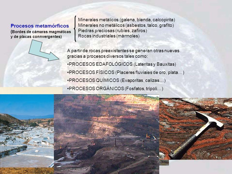Procesos metamórficos ( Bordes de cámaras magmáticas y de placas connvergentes) Minerales metálicos (galena, blenda, calcopirita) Minerales no metálic