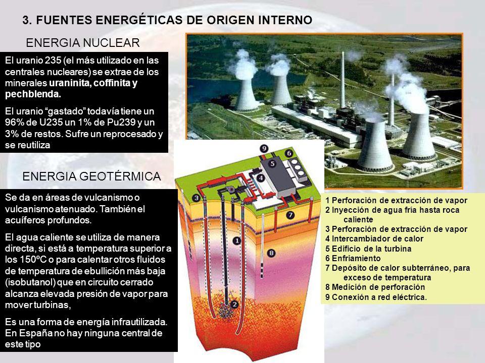 3. FUENTES ENERGÉTICAS DE ORIGEN INTERNO ENERGIA NUCLEAR El uranio 235 (el más utilizado en las centrales nucleares) se extrae de los minerales uranin