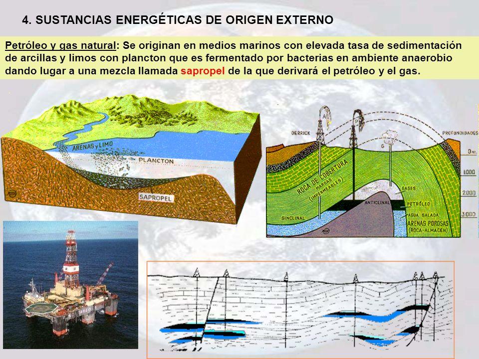 4. SUSTANCIAS ENERGÉTICAS DE ORIGEN EXTERNO Petróleo y gas natural: Se originan en medios marinos con elevada tasa de sedimentación de arcillas y limo