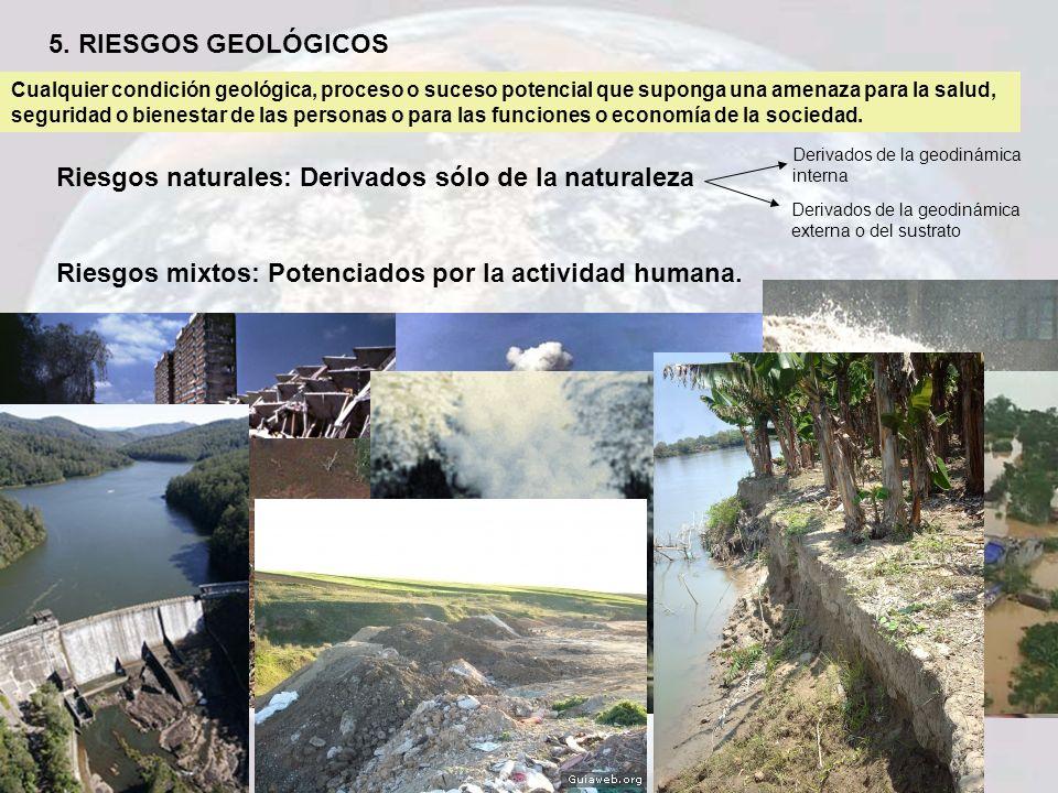 5. RIESGOS GEOLÓGICOS Cualquier condición geológica, proceso o suceso potencial que suponga una amenaza para la salud, seguridad o bienestar de las pe
