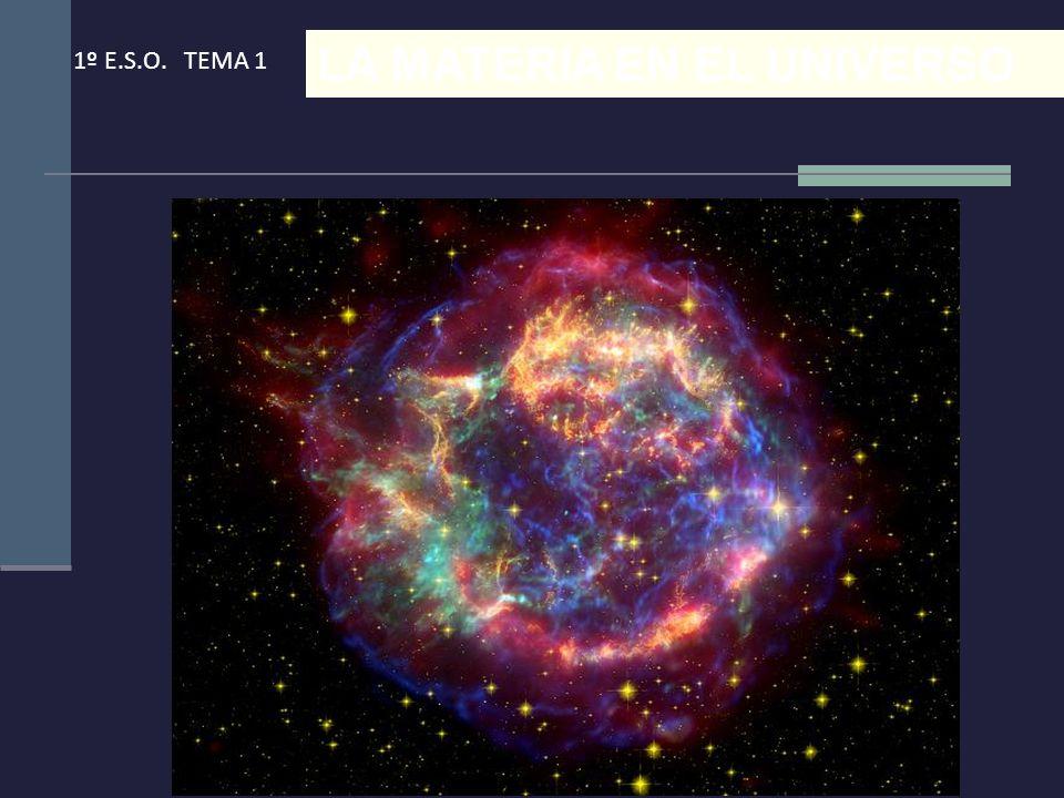 1º E.S.O. TEMA 1 LA MATERIA EN EL UNIVERSO