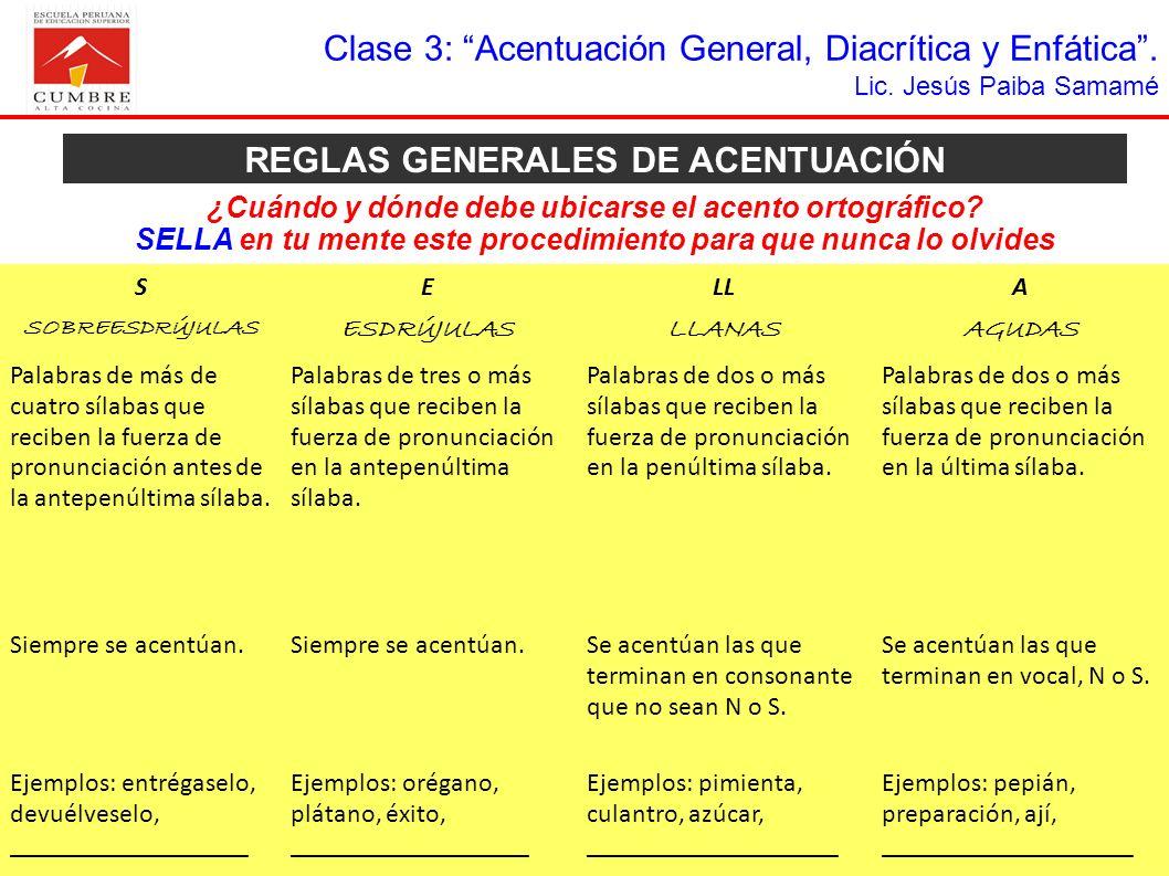 Clase 3: Acentuación General, Diacrítica y Enfática. Lic. Jesús Paiba Samamé REGLAS GENERALES DE ACENTUACIÓN ¿Cuándo y dónde debe ubicarse el acento o