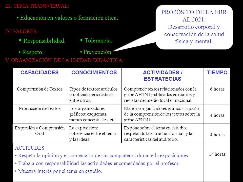 III. TEMA TRANSVERSAL: IV. VALORES: V. ORGANIZACIÓN DE LA UNIDAD DIDÁCTICA: CAPACIDADESCONOCIMIENTOSACTIVIDADES / ESTRATEGIAS TIEMPO Comprensión de Te