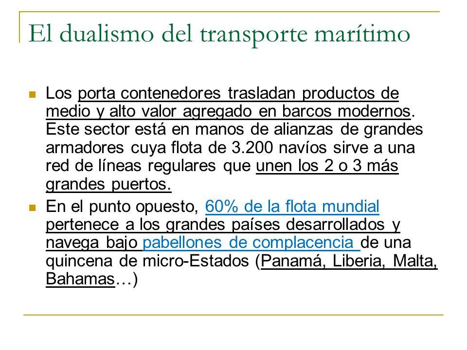 El dualismo del transporte marítimo Los porta contenedores trasladan productos de medio y alto valor agregado en barcos modernos. Este sector está en