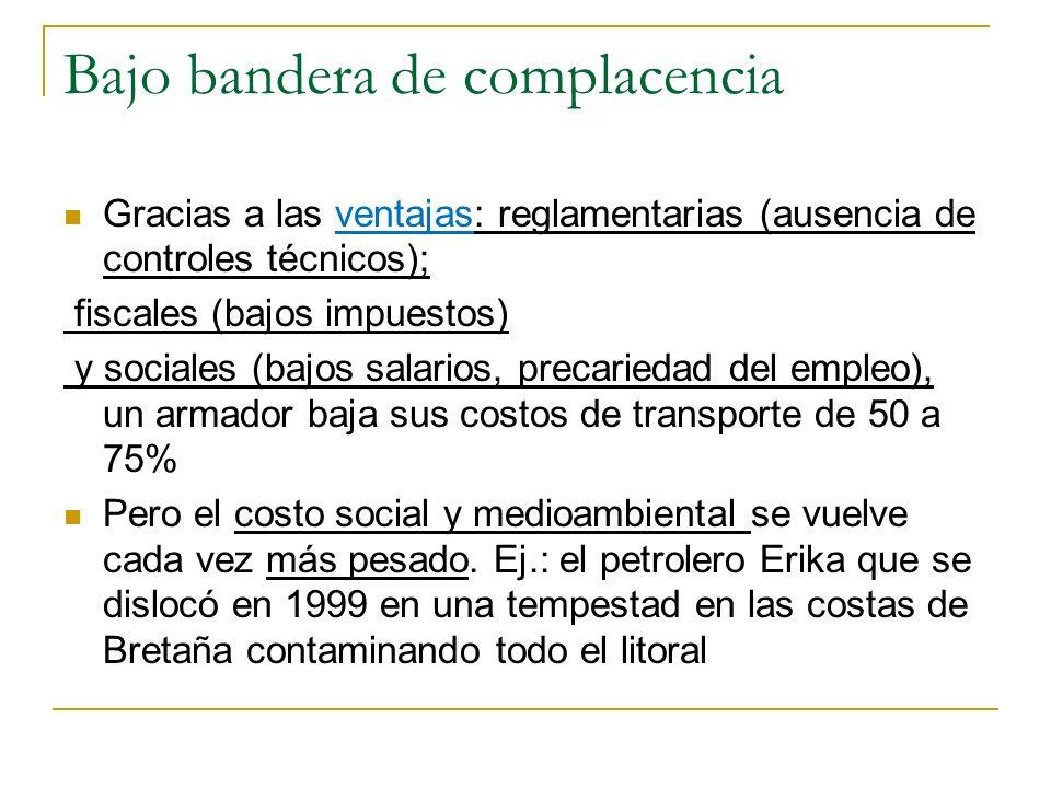 Bajo bandera de complacencia Gracias a las ventajas: reglamentarias (ausencia de controles técnicos); fiscales (bajos impuestos) y sociales (bajos sal