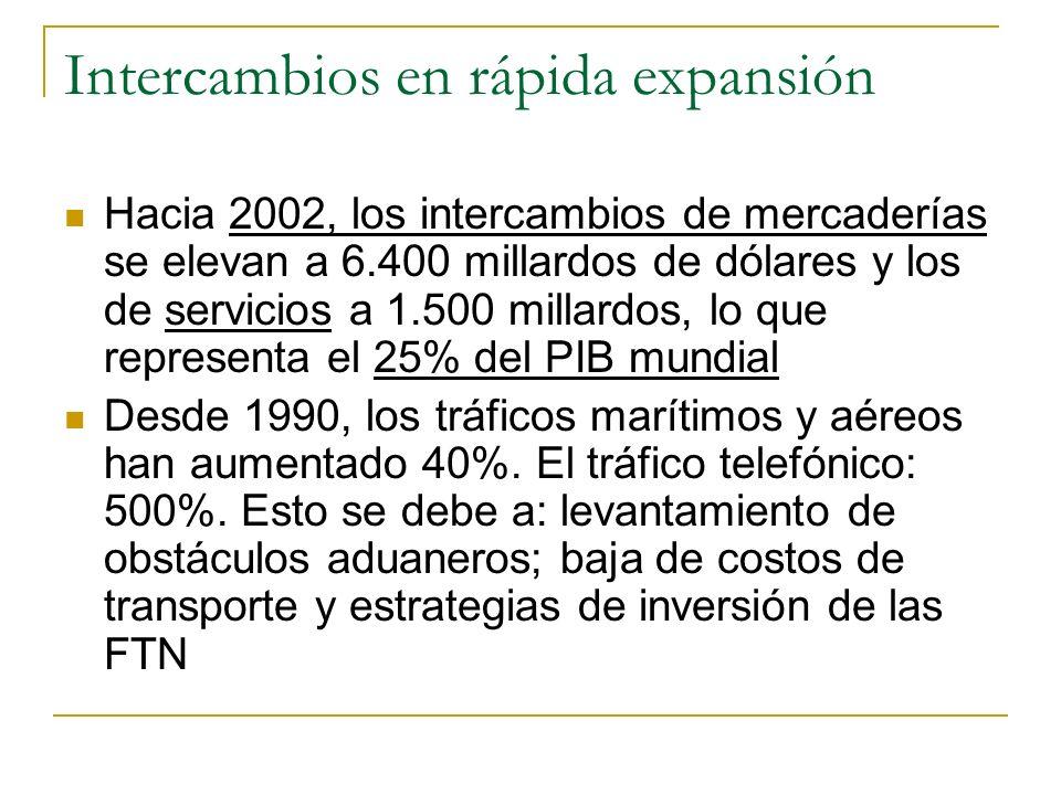 Intercambios en rápida expansión Hacia 2002, los intercambios de mercaderías se elevan a 6.400 millardos de dólares y los de servicios a 1.500 millard