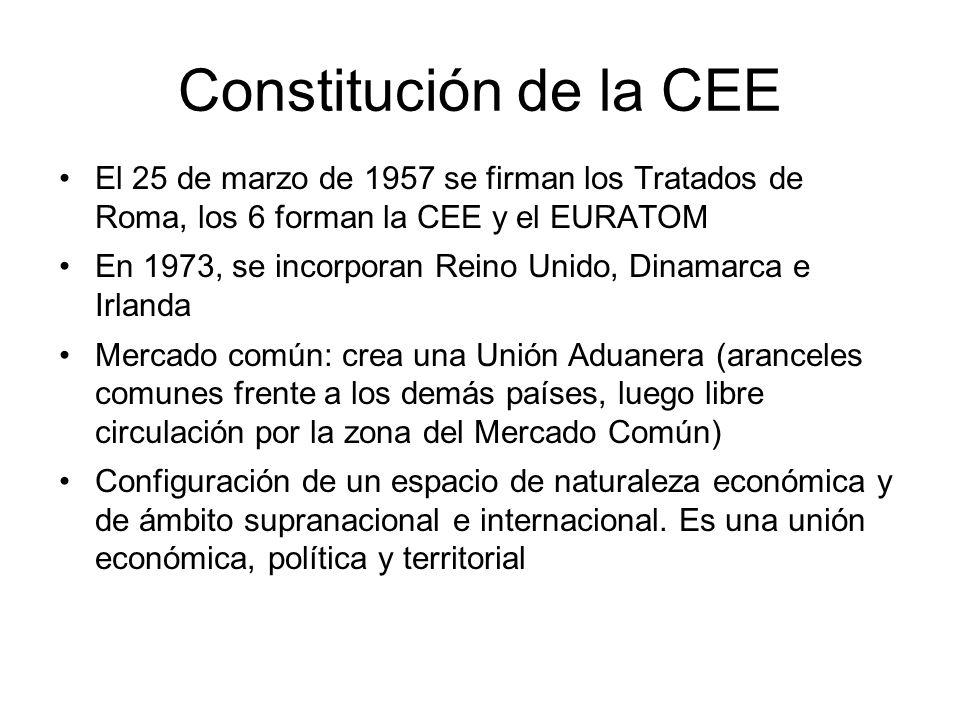 Constitución de la CEE El 25 de marzo de 1957 se firman los Tratados de Roma, los 6 forman la CEE y el EURATOM En 1973, se incorporan Reino Unido, Din