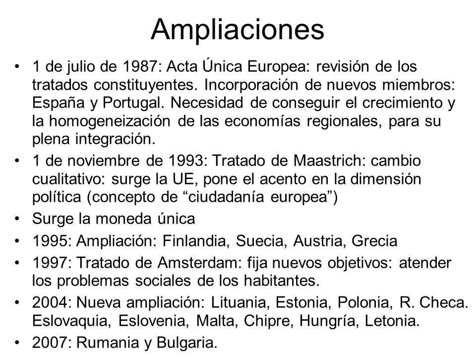 Ampliaciones 1 de julio de 1987: Acta Única Europea: revisión de los tratados constituyentes. Incorporación de nuevos miembros: España y Portugal. Nec