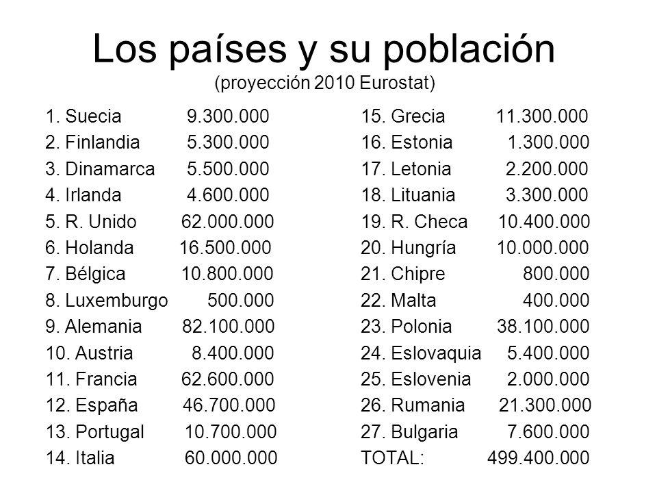 Los países y su población (proyección 2010 Eurostat) 1. Suecia 9.300.000 2. Finlandia 5.300.000 3. Dinamarca 5.500.000 4. Irlanda 4.600.000 5. R. Unid