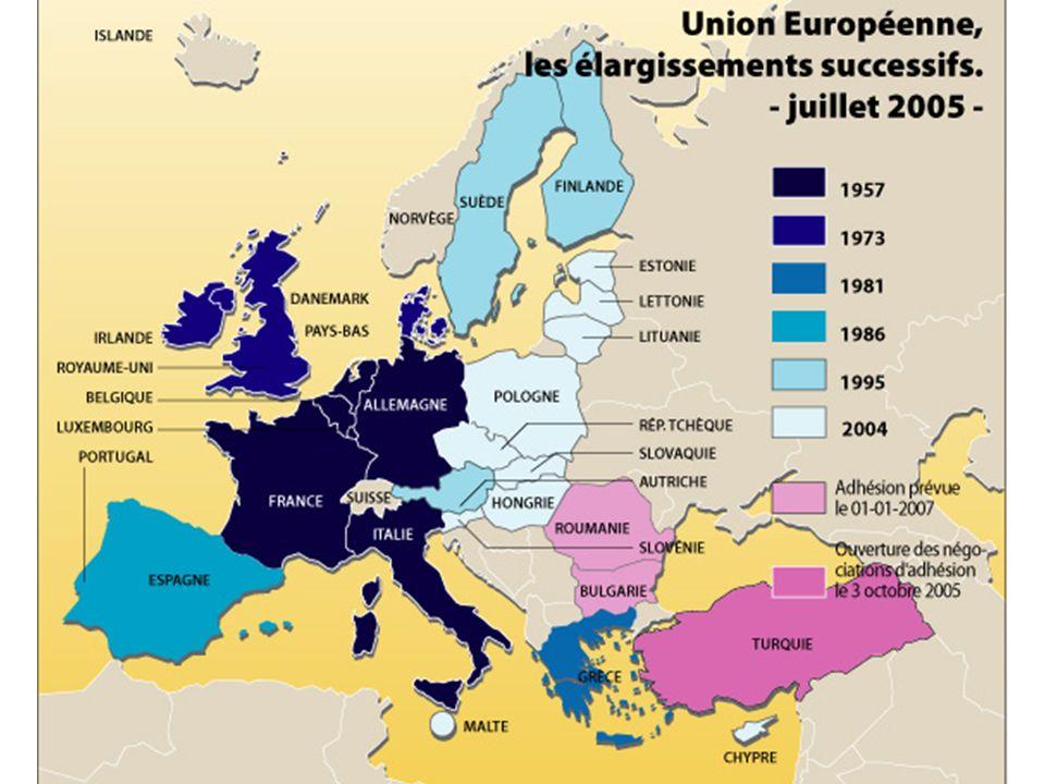 Pasos para la integración 1944: el BENELUX 1949: Creación de la OTAN y el Pacto de Varsovia, respondiendo a un orden bipolar La OECE, luego OCDE surge para coordinar el Plan Marshall 1950-1951: CECA (Francia, Italia, Alemania Federal, Bélgica, Holanda, Luxemburgo).