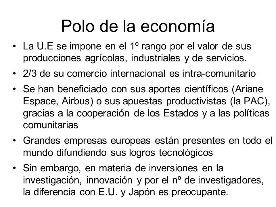 Polo de la economía La U.E se impone en el 1º rango por el valor de sus producciones agrícolas, industriales y de servicios. 2/3 de su comercio intern