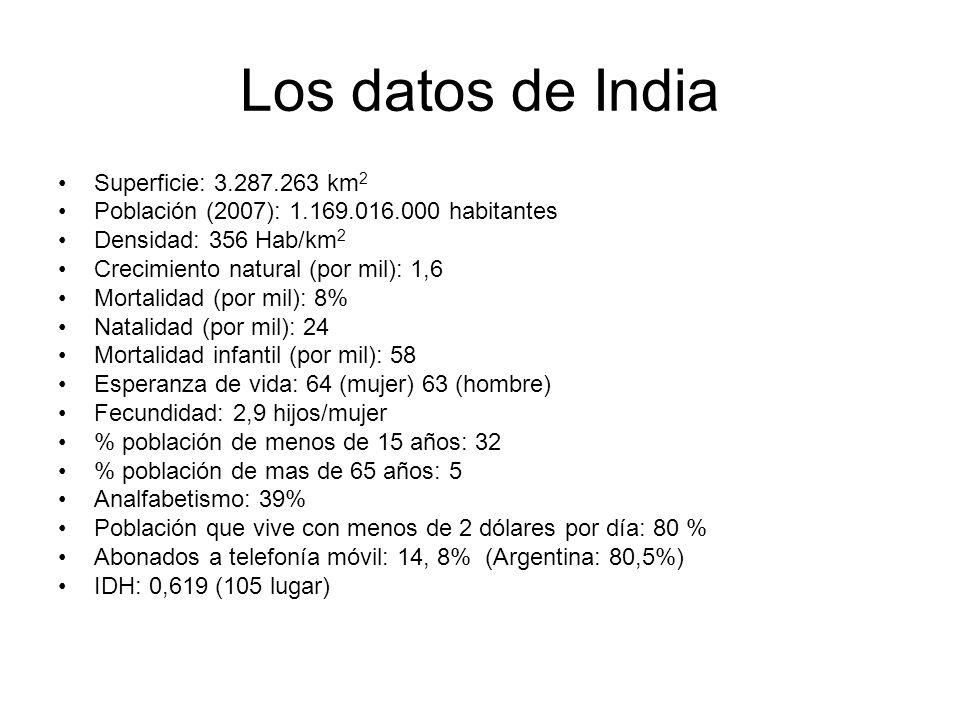 Los datos de India Superficie: 3.287.263 km 2 Población (2007): 1.169.016.000 habitantes Densidad: 356 Hab/km 2 Crecimiento natural (por mil): 1,6 Mor