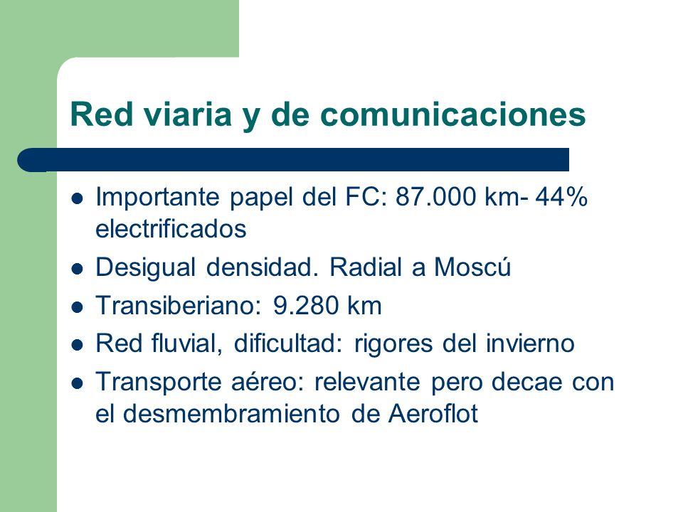 Red viaria y de comunicaciones Importante papel del FC: 87.000 km- 44% electrificados Desigual densidad. Radial a Moscú Transiberiano: 9.280 km Red fl