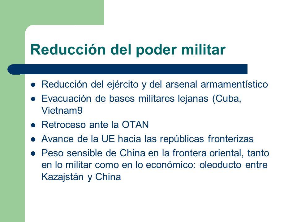 Reducción del poder militar Reducción del ejército y del arsenal armamentístico Evacuación de bases militares lejanas (Cuba, Vietnam9 Retroceso ante l