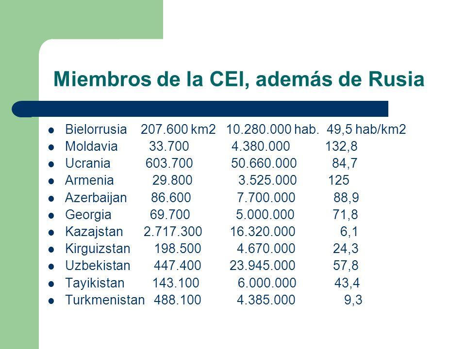 Miembros de la CEI, además de Rusia Bielorrusia 207.600 km2 10.280.000 hab. 49,5 hab/km2 Moldavia 33.700 4.380.000 132,8 Ucrania 603.700 50.660.000 84