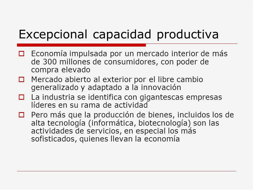 Excepcional capacidad productiva Economía impulsada por un mercado interior de más de 300 millones de consumidores, con poder de compra elevado Mercad