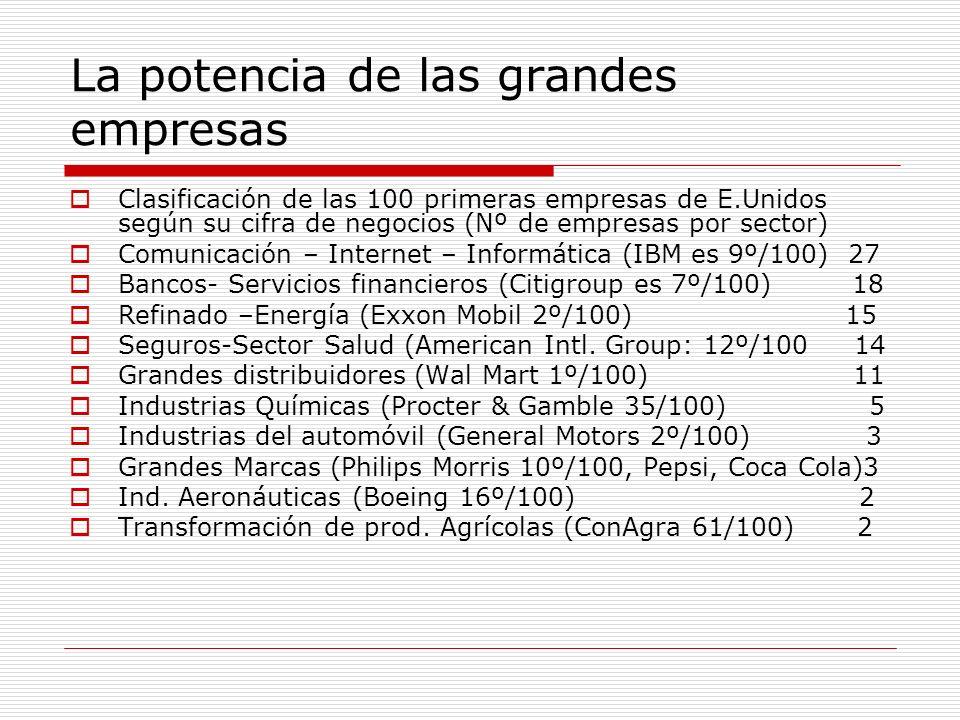 La potencia de las grandes empresas Clasificación de las 100 primeras empresas de E.Unidos según su cifra de negocios (Nº de empresas por sector) Comu