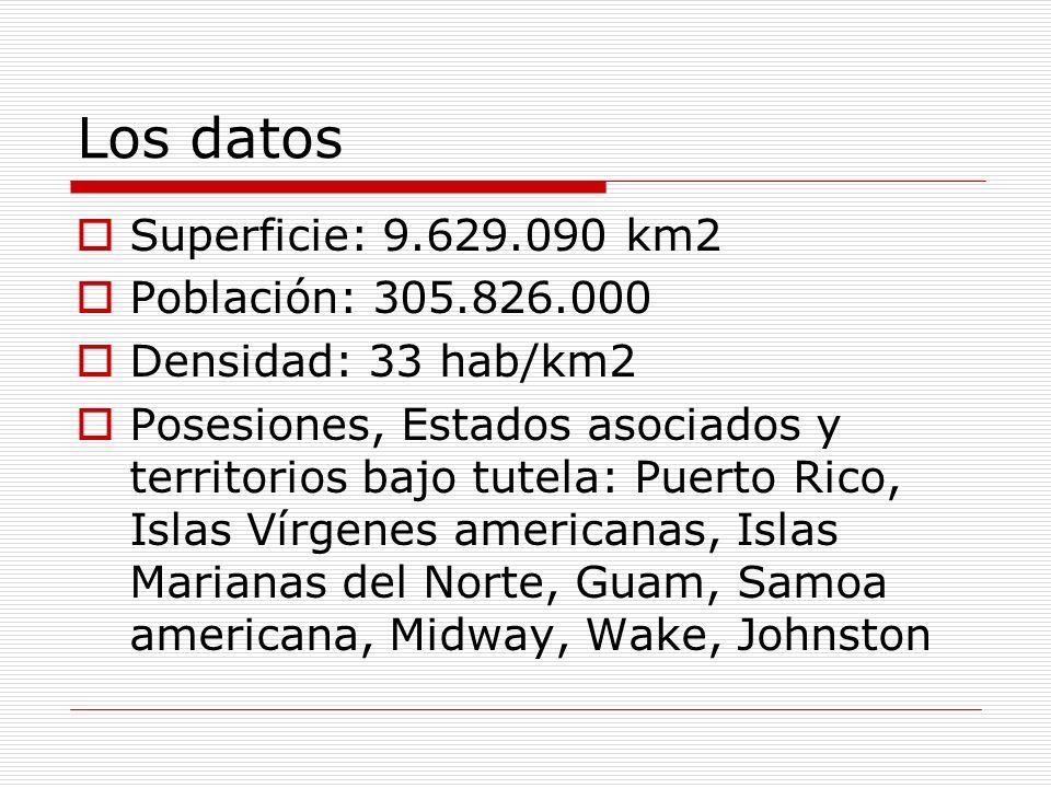 Los datos Superficie: 9.629.090 km2 Población: 305.826.000 Densidad: 33 hab/km2 Posesiones, Estados asociados y territorios bajo tutela: Puerto Rico,