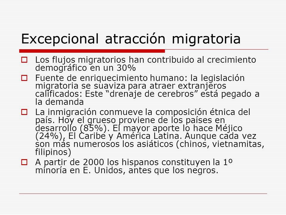 Excepcional atracción migratoria Los flujos migratorios han contribuido al crecimiento demográfico en un 30% Fuente de enriquecimiento humano: la legi